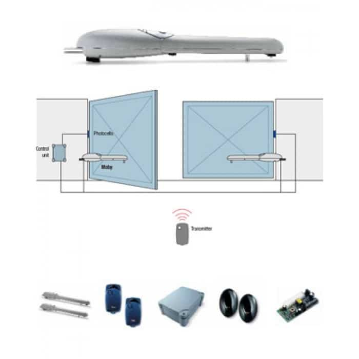 TWIST 350 Swing Gate Automation Kit